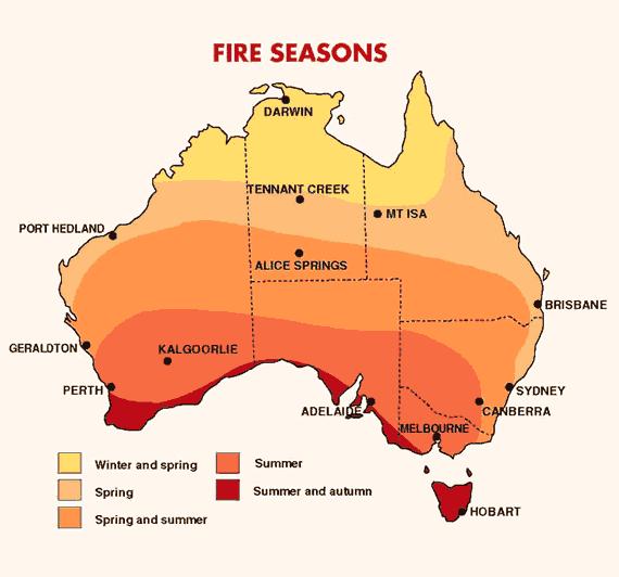Bushfire Checklist Bushfire Prevention Amp Bushfire