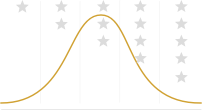 Star Rating and Award Methodologies