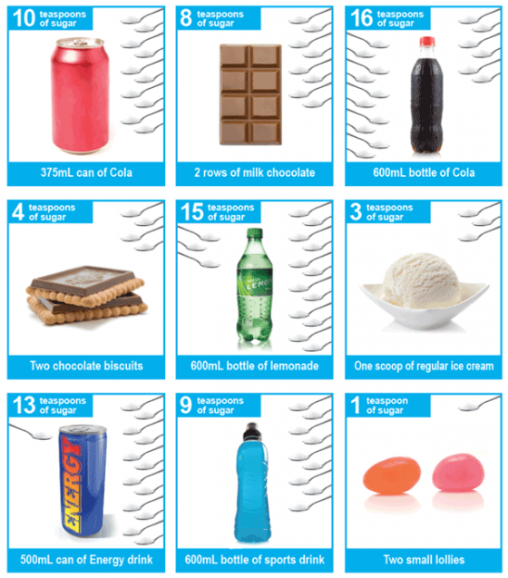 Calorie King Australia and Rethink Sugary Drink websites