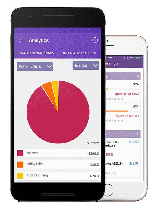 Boomeringo---Financial-management-software