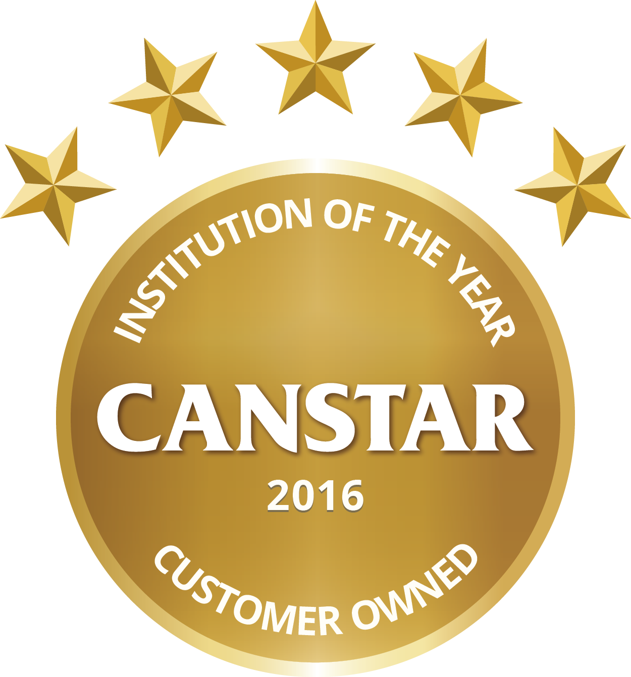 CANSTAR 2016 – Institution of the year – customer owned