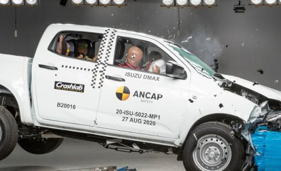 what-is-ancap-safety-rating